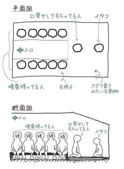 イタコの小屋図解